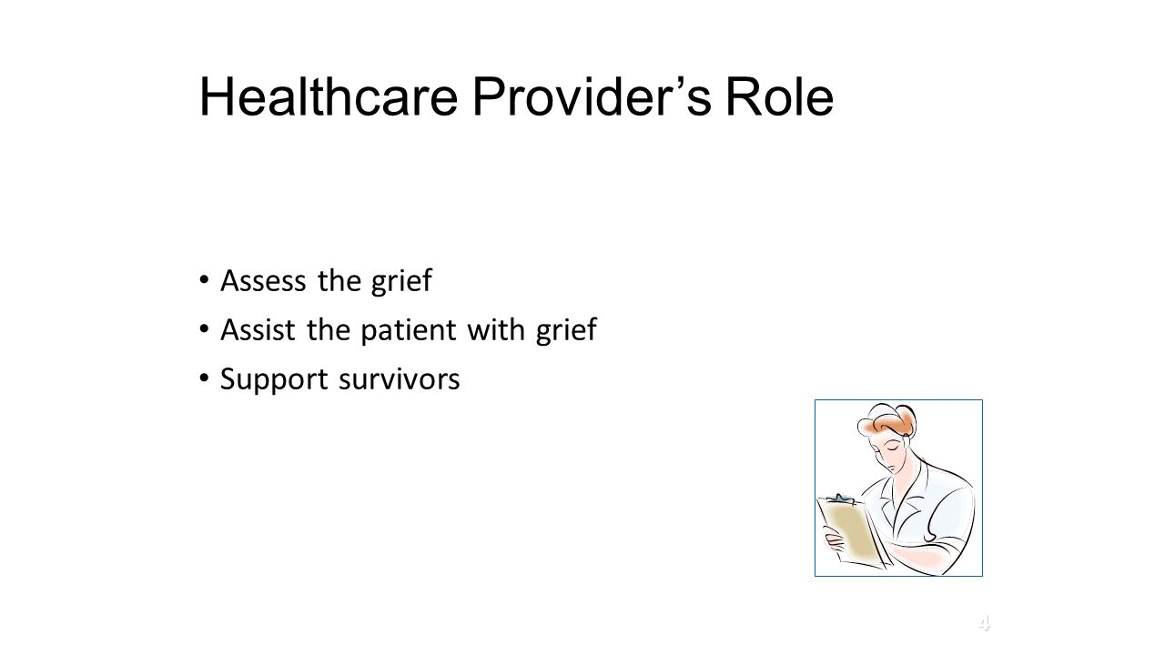 Healthcare Provider's Role Assess the grief Assist the patient with grief Support survivors 4