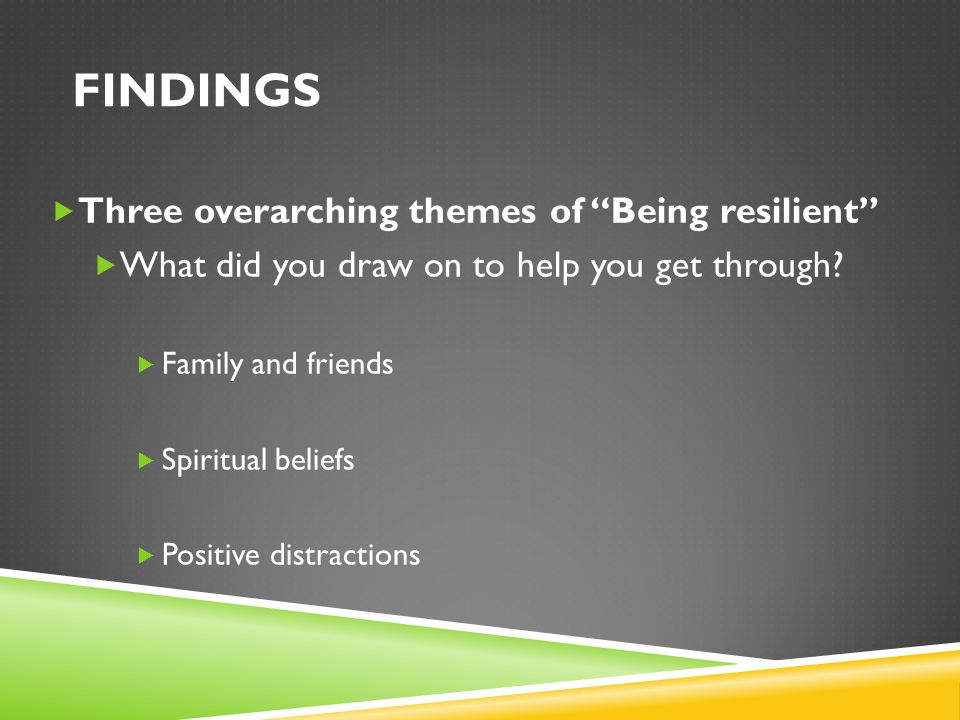 FINDINGS  Three overarching themes of Being resilient  What did you draw on to help you get through.