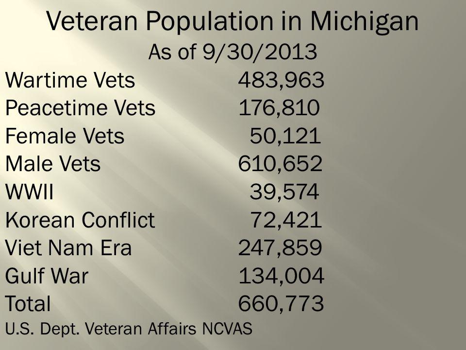 Veteran Population in Michigan As of 9/30/2013 Wartime Vets483,963 Peacetime Vets176,810 Female Vets 50,121 Male Vets610,652 WWII 39,574 Korean Confli