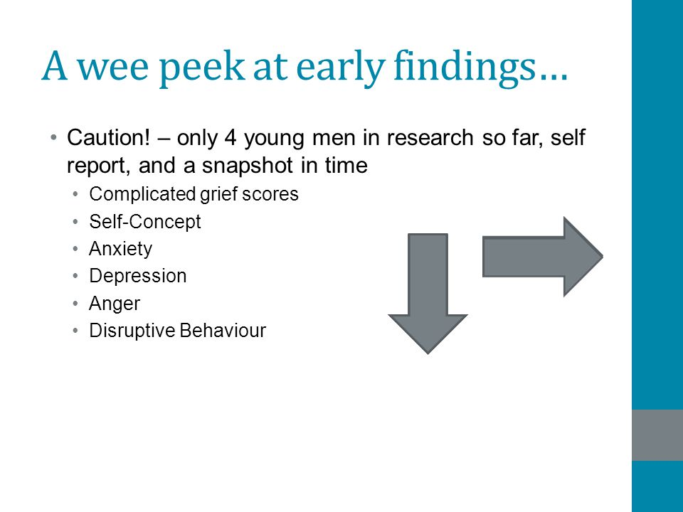 A wee peek at early findings… Caution! – only 4 young men in research so far, self report, and a snapshot in time Complicated grief scores Self-Concep