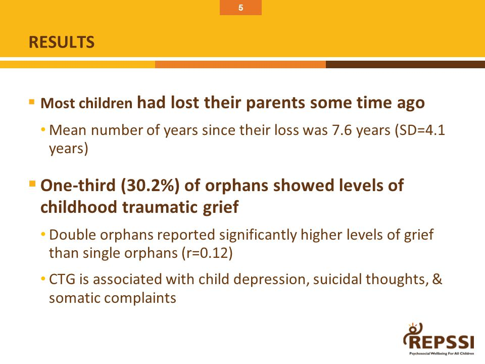 5  Most children had lost their parents some time ago Mean number of years since their loss was 7.6 years (SD=4.1 years)  One-third (30.2%) of orphans showed levels of childhood traumatic grief Double orphans reported significantly higher levels of grief than single orphans (r=0.12) CTG is associated with child depression, suicidal thoughts, & somatic complaints RESULTS