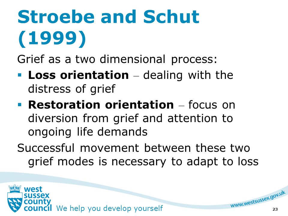 We help you develop yourself Stroebe and Schut (1999) Grief as a two dimensional process:  Loss orientation – dealing with the distress of grief  Restoration orientation – focus on diversion from grief and attention to ongoing life demands Successful movement between these two grief modes is necessary to adapt to loss 23