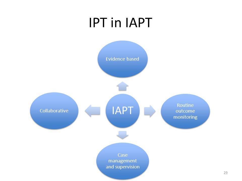 IPT in IAPT 29