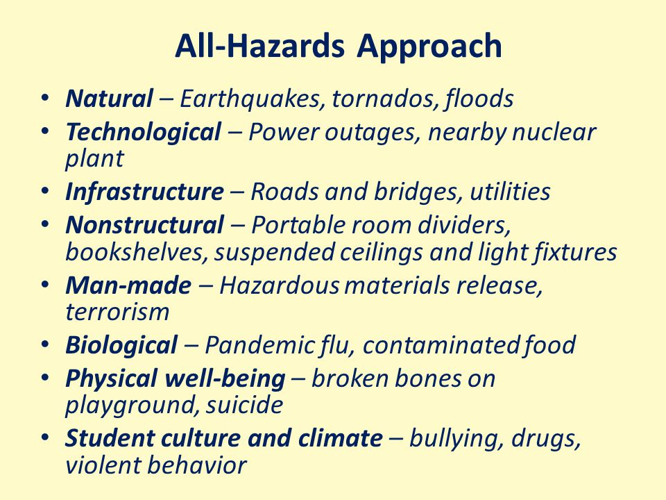 All-Hazards Approach Natural – Earthquakes, tornados, floods Technological – Power outages, nearby nuclear plant Infrastructure – Roads and bridges, utilities Nonstructural – Portable room dividers, bookshelves, suspended ceilings and light fixtures Man-made – Hazardous materials release, terrorism Biological – Pandemic flu, contaminated food Physical well-being – broken bones on playground, suicide Student culture and climate – bullying, drugs, violent behavior