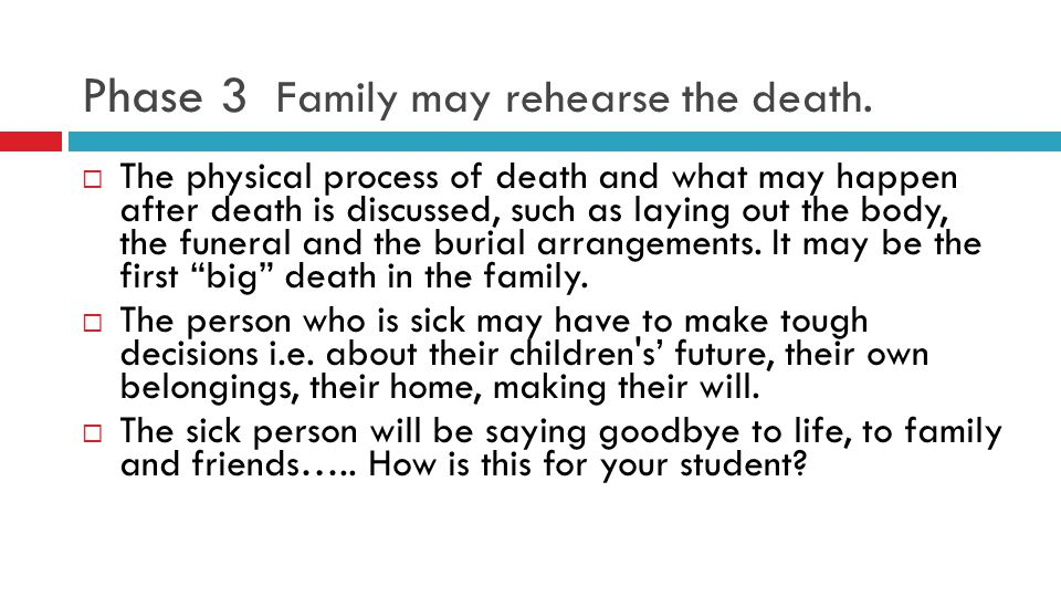 Phase 3 Family may rehearse the death.