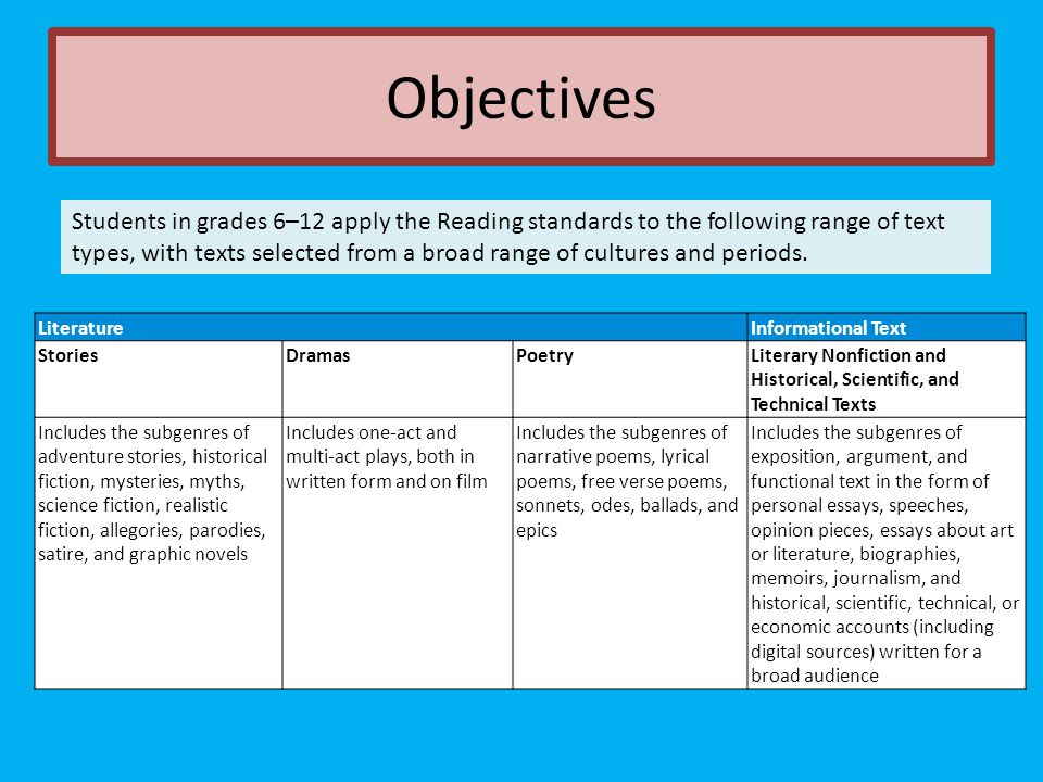 Objectives Students in grades 6–12 apply the Reading standards to the following range of text types, with texts selected from a broad range of culture