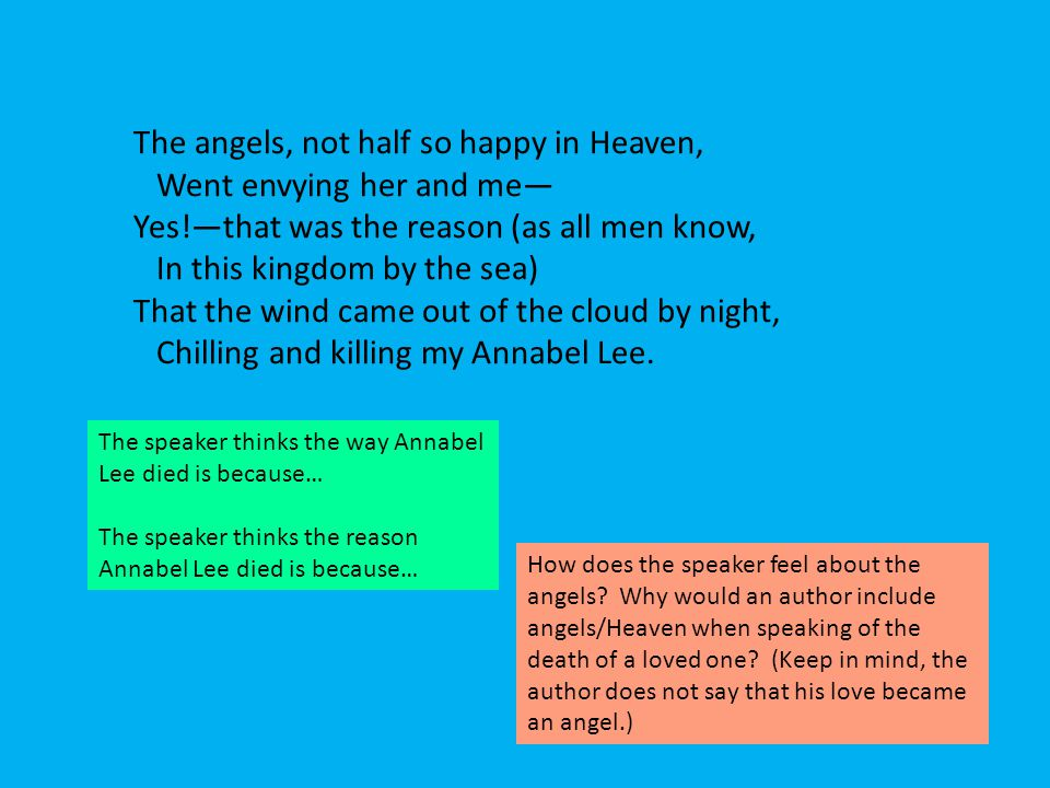 The angels, not half so happy in Heaven, Went envying her and me— Yes!—that was the reason (as all men know, In this kingdom by the sea) That the wind