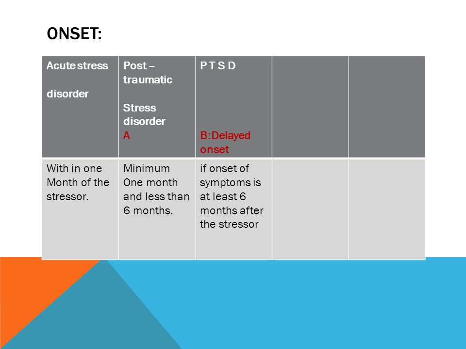 ONSET: P T S D B:Delayed onset Post – traumatic Stress disorder A Acute stress disorder if onset of symptoms is at least 6 months after the stressor Minimum One month and less than 6 months.