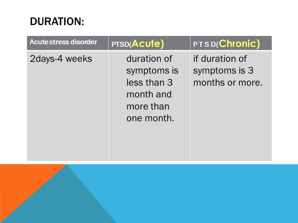 DURATION: P T S D( Chronic) PTSD( Acute) Acute stress disorder if duration of symptoms is 3 months or more.