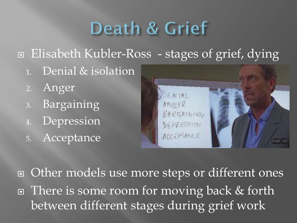  Elisabeth Kubler-Ross - stages of grief, dying 1. Denial & isolation 2. Anger 3. Bargaining 4. Depression 5. Acceptance  Other models use more step