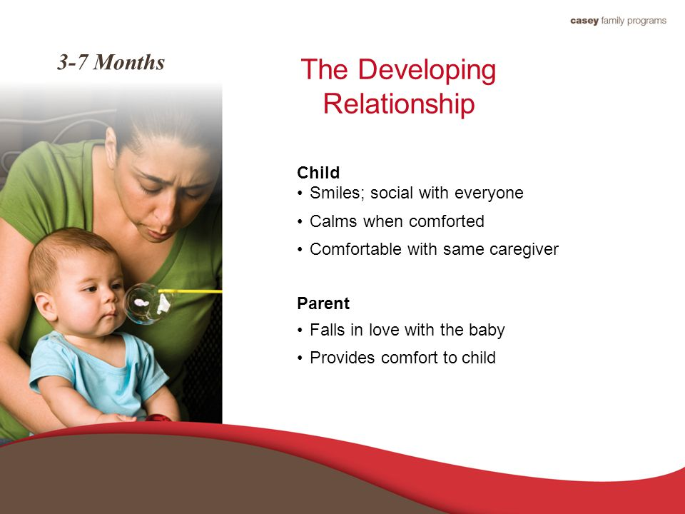 The Developing Relationship Parent Falls in love with the baby Provides comfort to child Child Smiles; social with everyone Calms when comforted Comfortable with same caregiver 3-7 Months