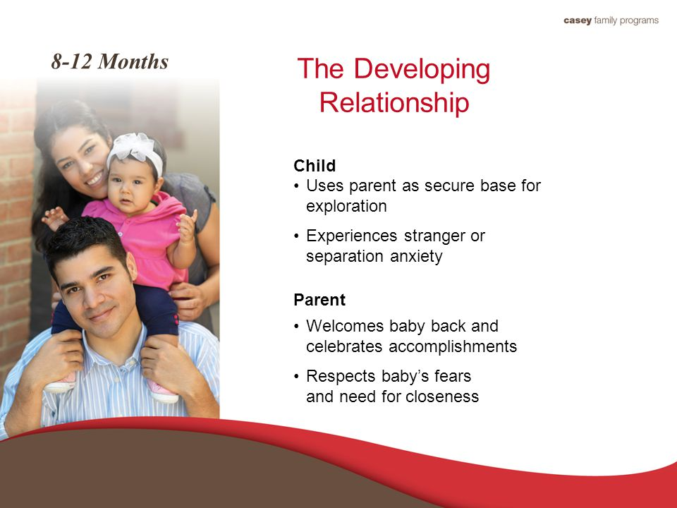 The Developing Relationship Parent Welcomes baby back and celebrates accomplishments Respects baby's fears and need for closeness Child Uses parent as secure base for exploration Experiences stranger or separation anxiety 8-12 Months