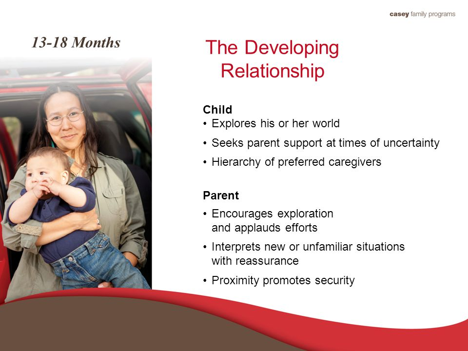 The Developing Relationship Parent Encourages exploration and applauds efforts Interprets new or unfamiliar situations with reassurance Proximity promotes security Child Explores his or her world Seeks parent support at times of uncertainty Hierarchy of preferred caregivers 13-18 Months