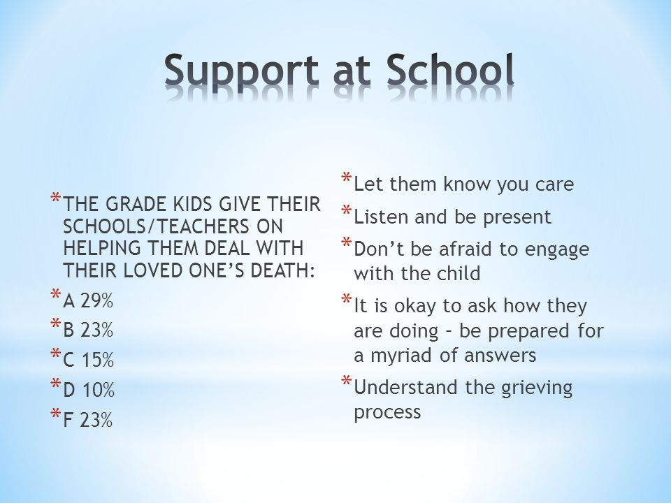 * THE GRADE KIDS GIVE THEIR SCHOOLS/TEACHERS ON HELPING THEM DEAL WITH THEIR LOVED ONE'S DEATH: * A 29% * B 23% * C 15% * D 10% * F 23% * Let them know you care * Listen and be present * Don't be afraid to engage with the child * It is okay to ask how they are doing – be prepared for a myriad of answers * Understand the grieving process