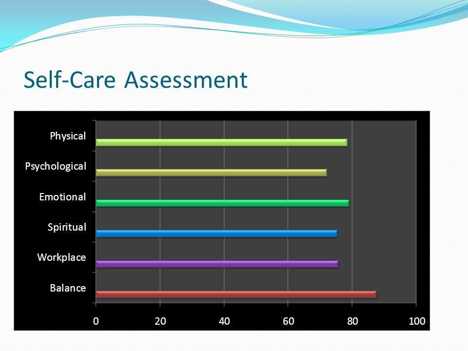 Self-Care Assessment