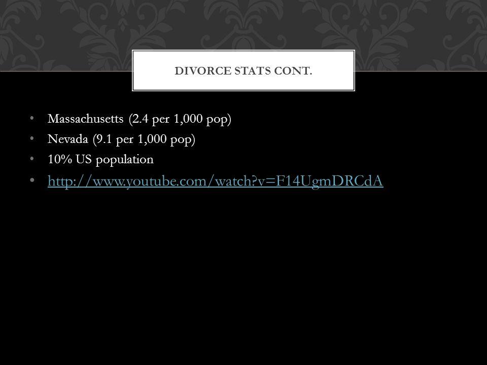 Massachusetts (2.4 per 1,000 pop) Nevada (9.1 per 1,000 pop) 10% US population http://www.youtube.com/watch?v=F14UgmDRCdA DIVORCE STATS CONT.