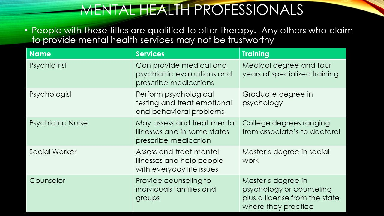 MENTAL HEALTH PROFESSIONALS People with these titles are qualified to offer therapy.