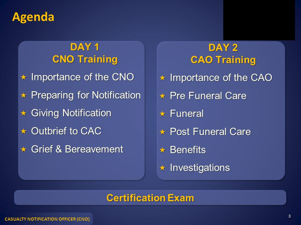 CASUALTY NOTIFICATION OFFICER (CNO) Agenda DAY 1 CNO Training  Importance of the CNO  Preparing for Notification  Giving Notification  Outbrief to CAC  Grief & Bereavement DAY 2 CAO Training  Importance of the CAO  Pre Funeral Care  Funeral  Post Funeral Care  Benefits  Investigations 3 Certification Exam