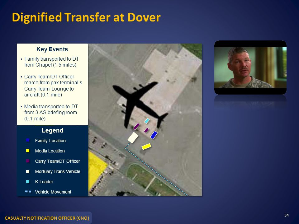 CASUALTY NOTIFICATION OFFICER (CNO) Dignified Transfer at Dover 34