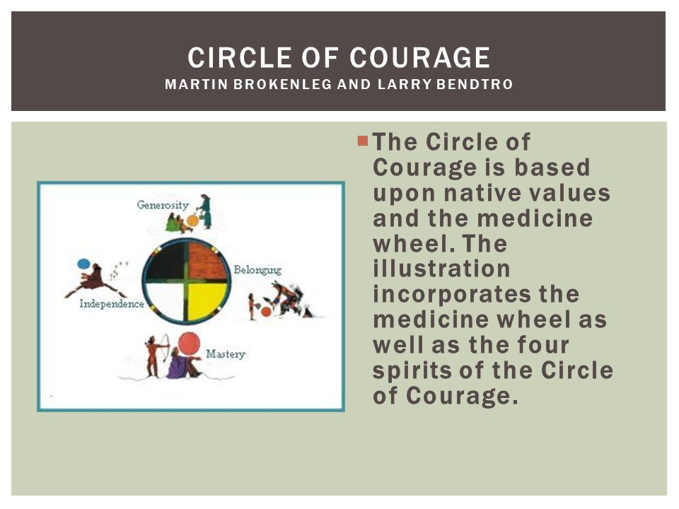  The Circle of Courage is based upon native values and the medicine wheel. The illustration incorporates the medicine wheel as well as the four spiri