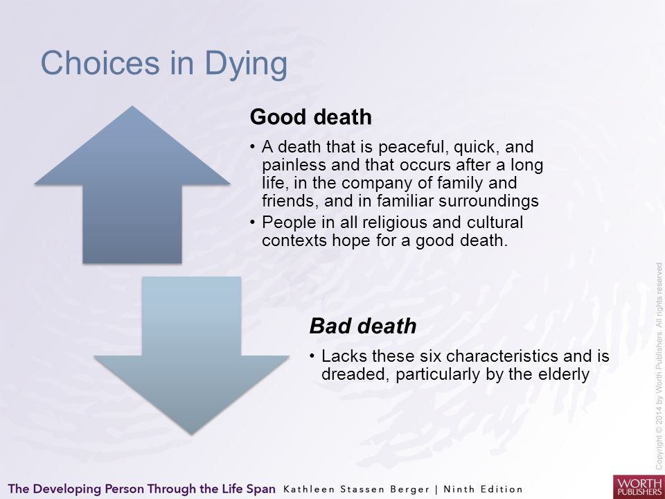 Choices in Dying Good death A death that is peaceful, quick, and painless and that occurs after a long life, in the company of family and friends, and