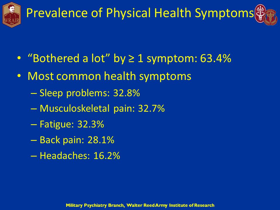 "Military Psychiatry Branch, Walter Reed Army Institute of Research Prevalence of Physical Health Symptoms ""Bothered a lot"" by ≥ 1 symptom: 63.4% Most"