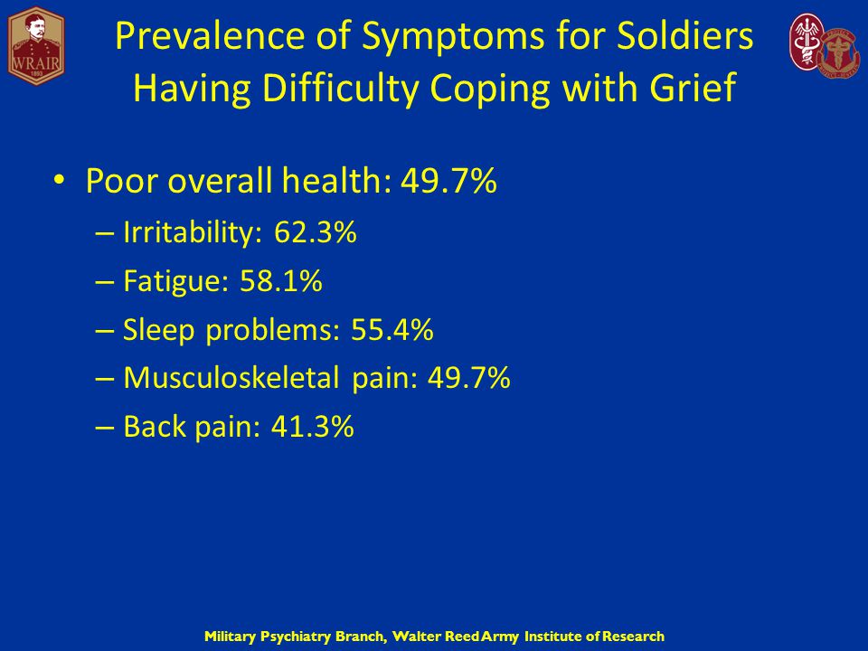 Military Psychiatry Branch, Walter Reed Army Institute of Research Prevalence of Symptoms for Soldiers Having Difficulty Coping with Grief Poor overal