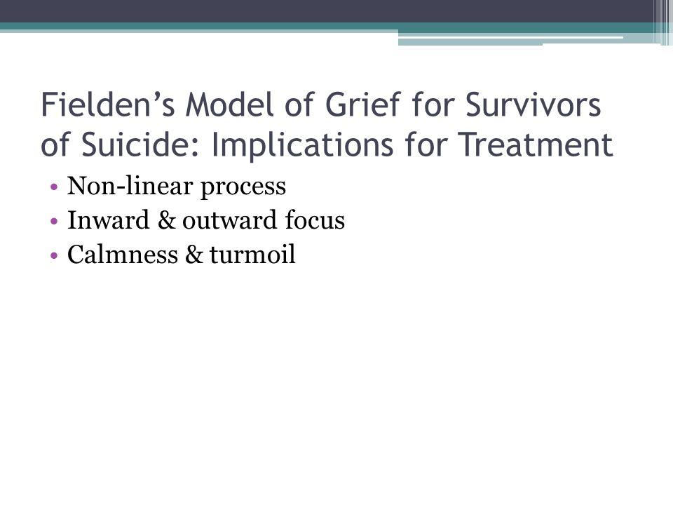 Fielden's Model of Grief for Survivors of Suicide: Implications for Treatment Non-linear process Inward & outward focus Calmness & turmoil