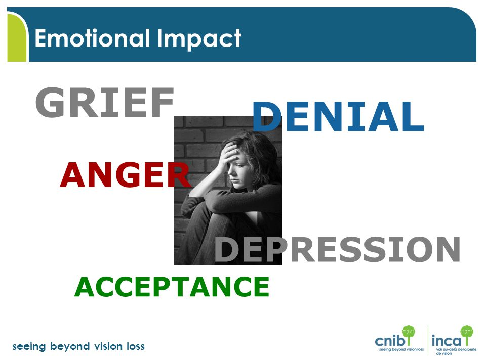 seeing beyond vision loss Emotional Impact DENIAL DEPRESSION ACCEPTANCE ANGER GRIEF