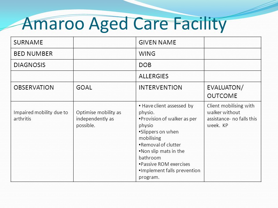 Amaroo Aged Care Facility SURNAMEGIVEN NAME BED NUMBERWING DIAGNOSISDOB ALLERGIES OBSERVATIONGOALINTERVENTIONEVALUATON/ OUTCOME Impaired mobility due