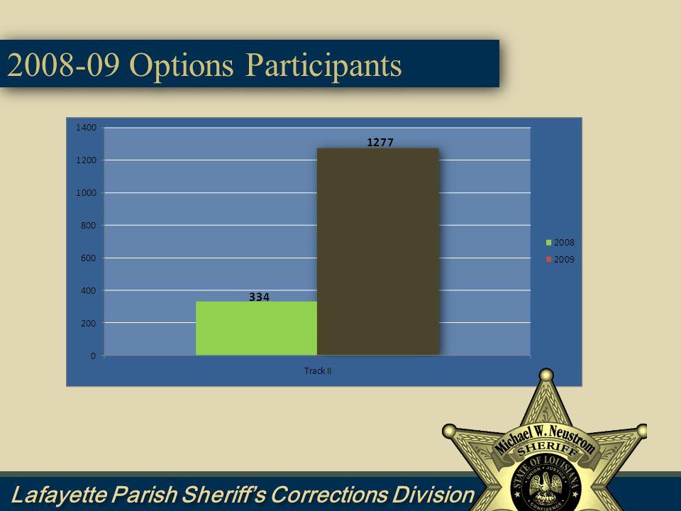 2008-09 Options Participants