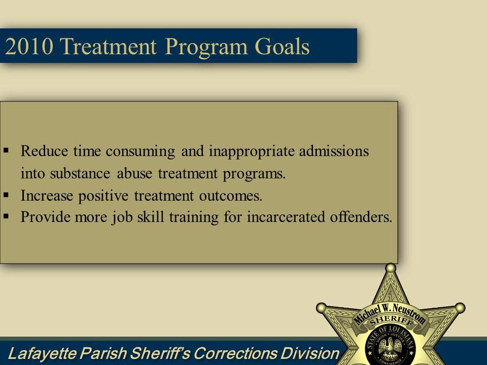 2010 Treatment Program Goals