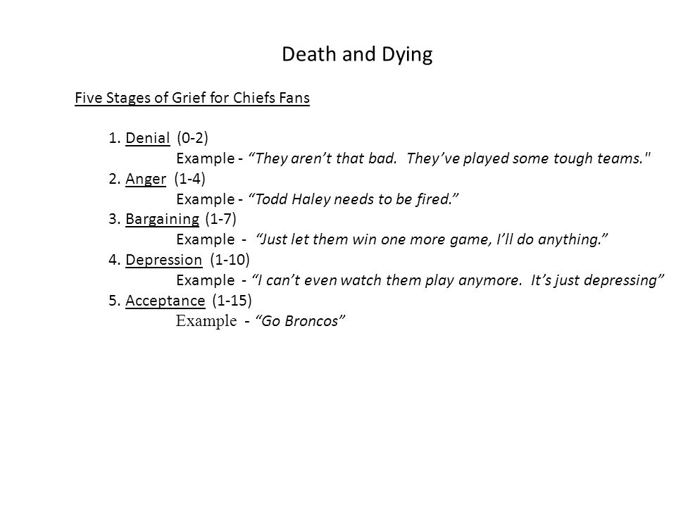 "Death and Dying Five Stages of Grief for Chiefs Fans 1. Denial (0-2) Example - ""They aren't that bad. They've played some tough teams."