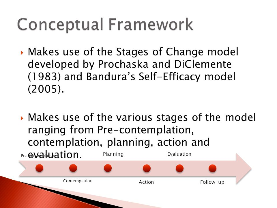  Makes use of the Stages of Change model developed by Prochaska and DiClemente (1983) and Bandura's Self-Efficacy model (2005).
