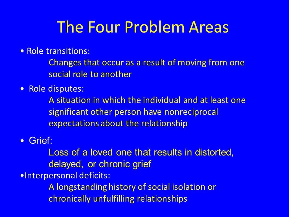 The Four Problem Areas Role transitions: Changes that occur as a result of moving from one social role to another Role disputes: A situation in which the individual and at least one significant other person have nonreciprocal expectations about the relationship Grief: Loss of a loved one that results in distorted, delayed, or chronic grief Interpersonal deficits: A longstanding history of social isolation or chronically unfulfilling relationships