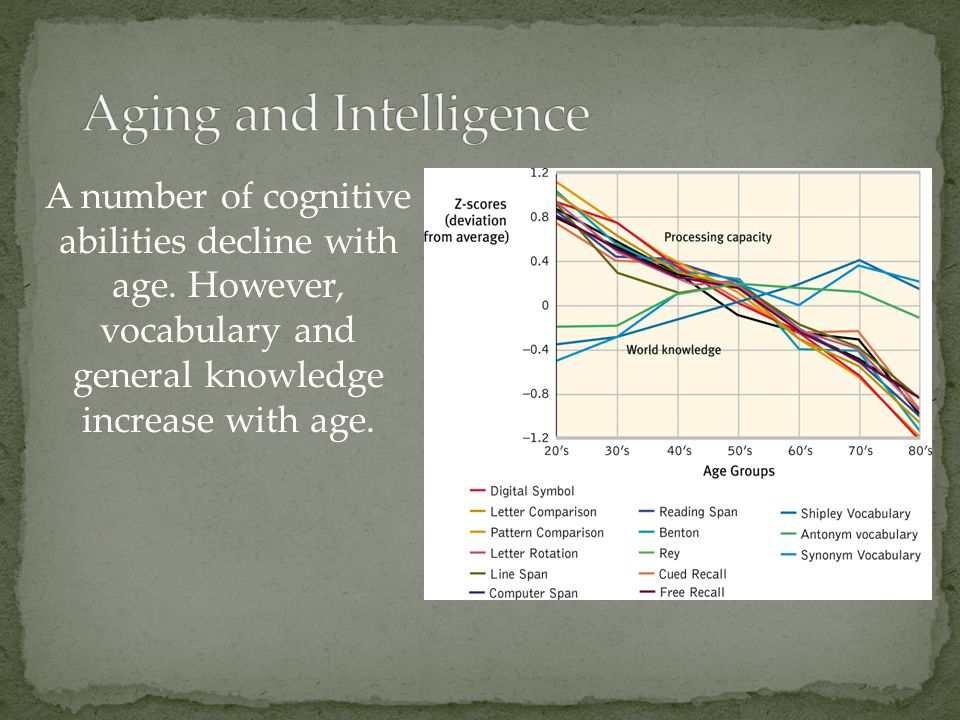 A number of cognitive abilities decline with age. However, vocabulary and general knowledge increase with age.