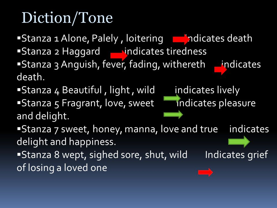 Diction/Tone  Stanza 1 Alone, Palely, loitering indicates death  Stanza 2 Haggard indicates tiredness  Stanza 3 Anguish, fever, fading, withereth indicates death.