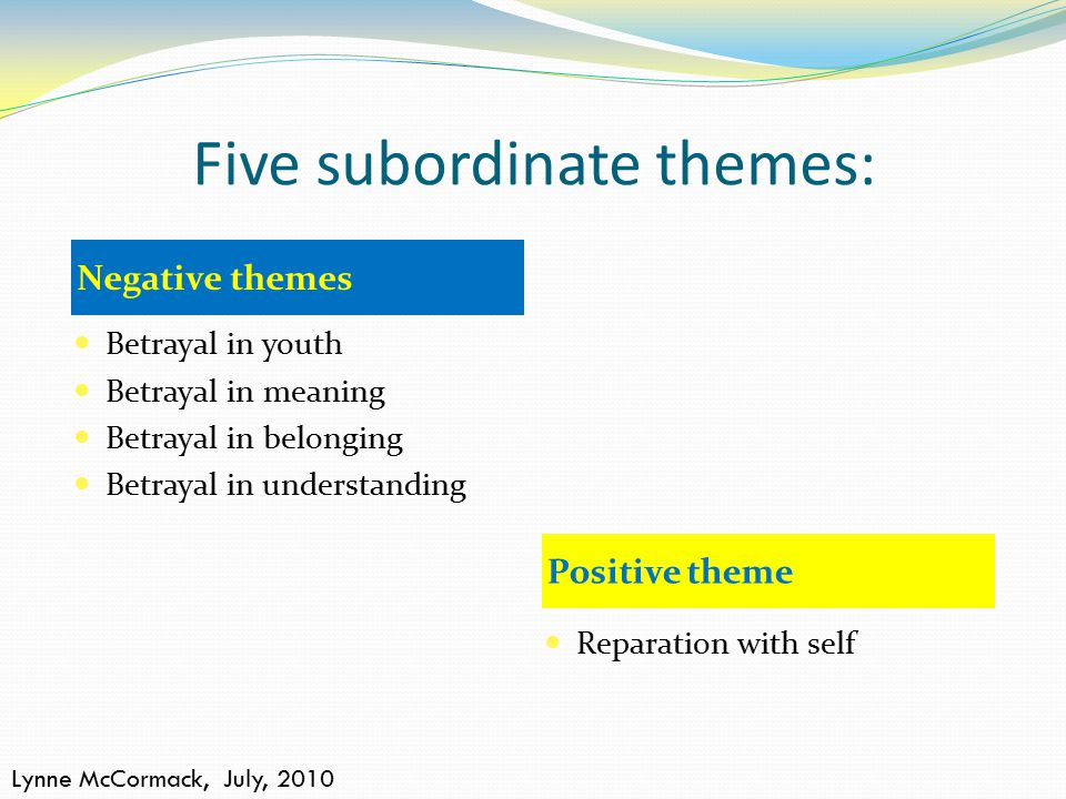 Five subordinate themes: Betrayal in youth Betrayal in meaning Betrayal in belonging Betrayal in understanding Reparation with self Negative themes Positive theme Lynne McCormack, July, 2010