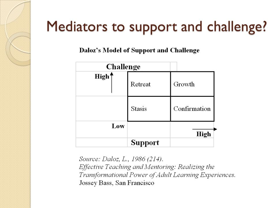 Mediators to support and challenge