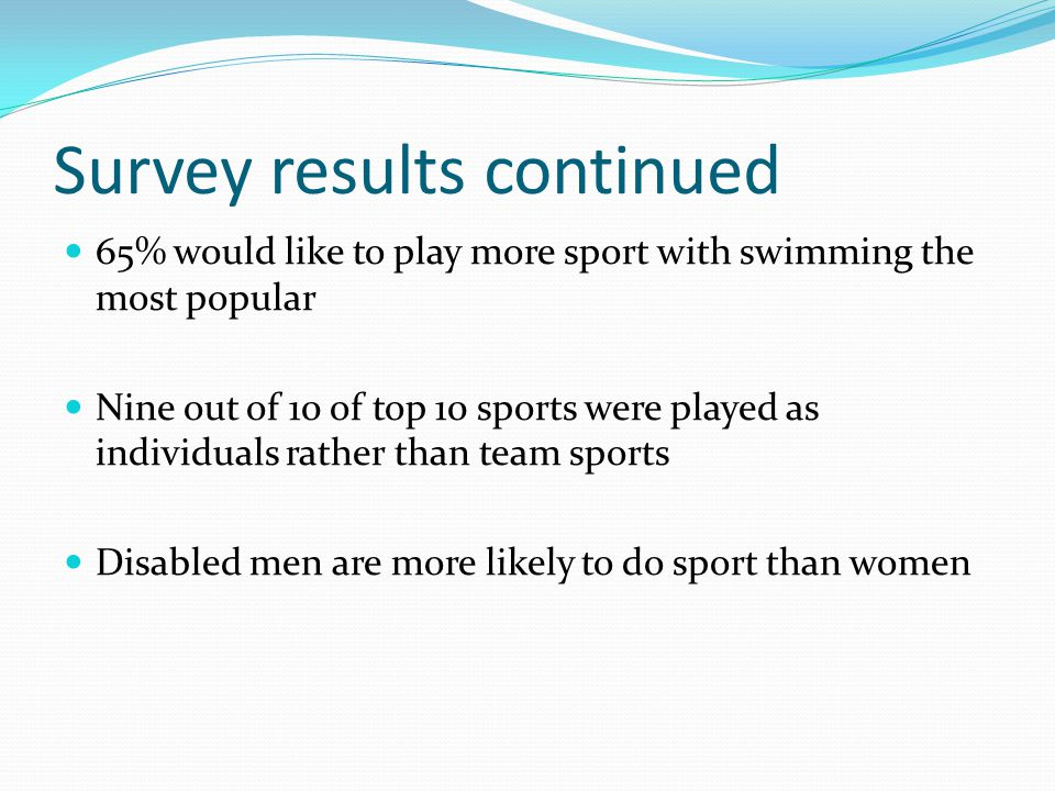 Survey results continued 65% would like to play more sport with swimming the most popular Nine out of 10 of top 10 sports were played as individuals rather than team sports Disabled men are more likely to do sport than women