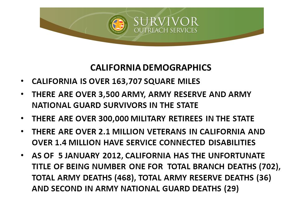 CALIFORNIA DEMOGRAPHICS CALIFORNIA IS OVER 163,707 SQUARE MILES THERE ARE OVER 3,500 ARMY, ARMY RESERVE AND ARMY NATIONAL GUARD SURVIVORS IN THE STATE THERE ARE OVER 300,000 MILITARY RETIREES IN THE STATE THERE ARE OVER 2.1 MILLION VETERANS IN CALIFORNIA AND OVER 1.4 MILLION HAVE SERVICE CONNECTED DISABILITIES AS OF 5 JANUARY 2012, CALIFORNIA HAS THE UNFORTUNATE TITLE OF BEING NUMBER ONE FOR TOTAL BRANCH DEATHS (702), TOTAL ARMY DEATHS (468), TOTAL ARMY RESERVE DEATHS (36) AND SECOND IN ARMY NATIONAL GUARD DEATHS (29)