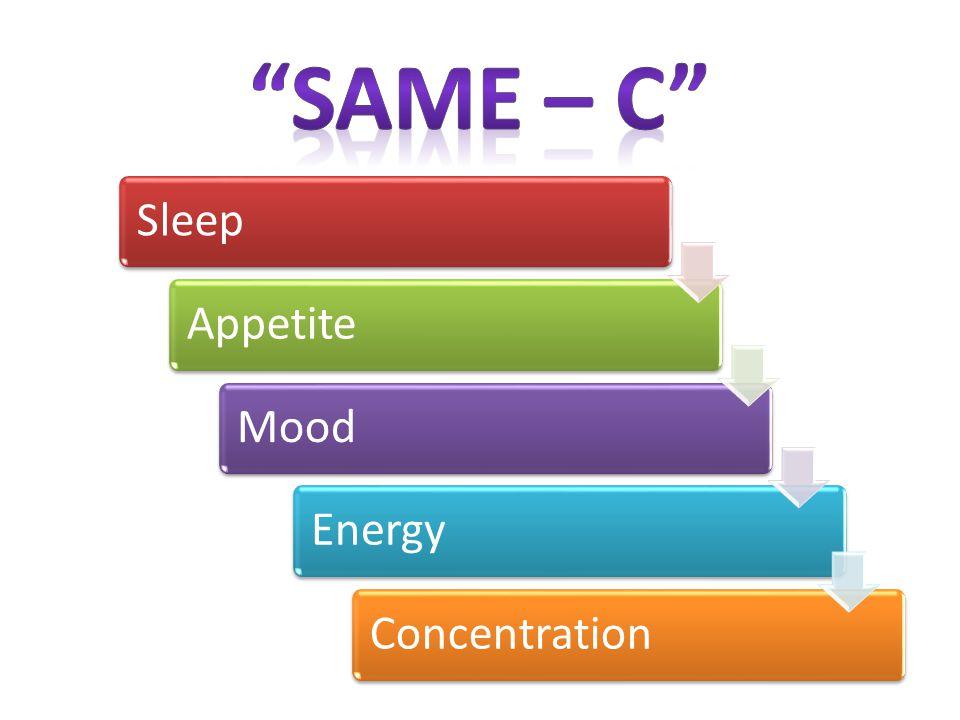 SleepAppetiteMoodEnergyConcentration
