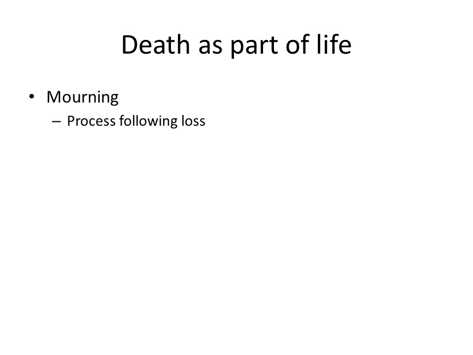 Death as part of life Mourning – Process following loss