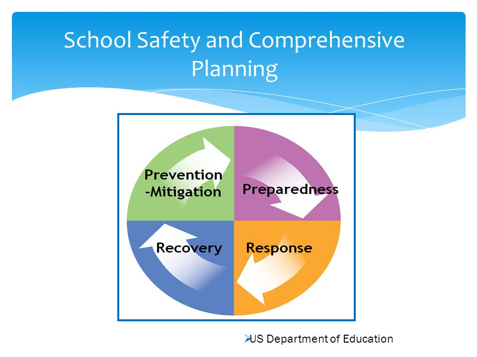 School Safety and Comprehensive Planning  US Department of Education Colorado School Safety Resource Center