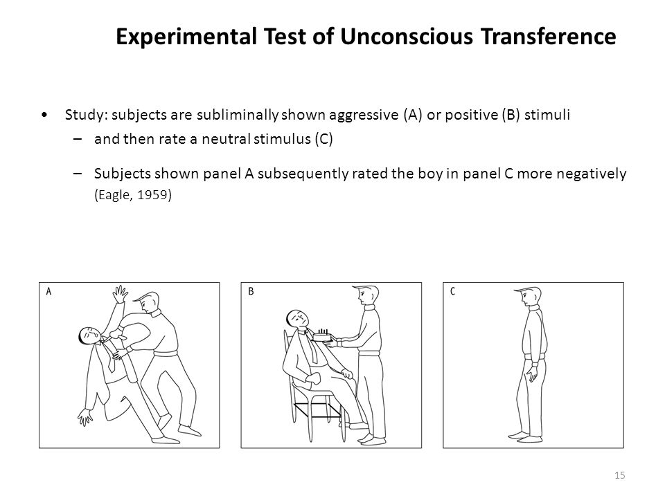 Experimental Test of Unconscious Transference Study: subjects are subliminally shown aggressive (A) or positive (B) stimuli –and then rate a neutral s