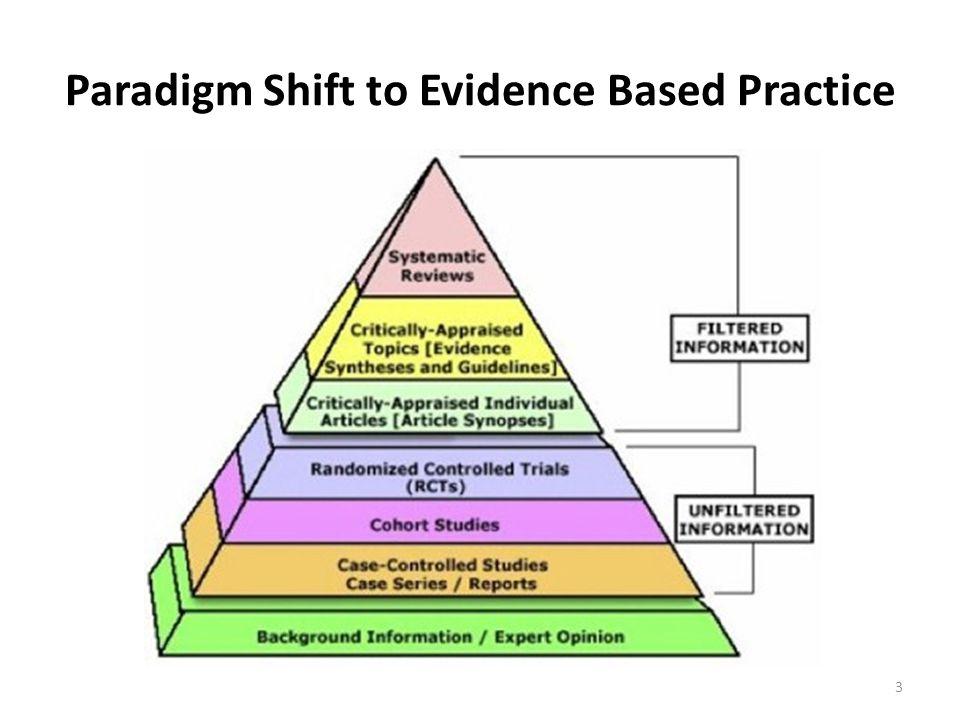 Paradigm Shift to Evidence Based Practice 3
