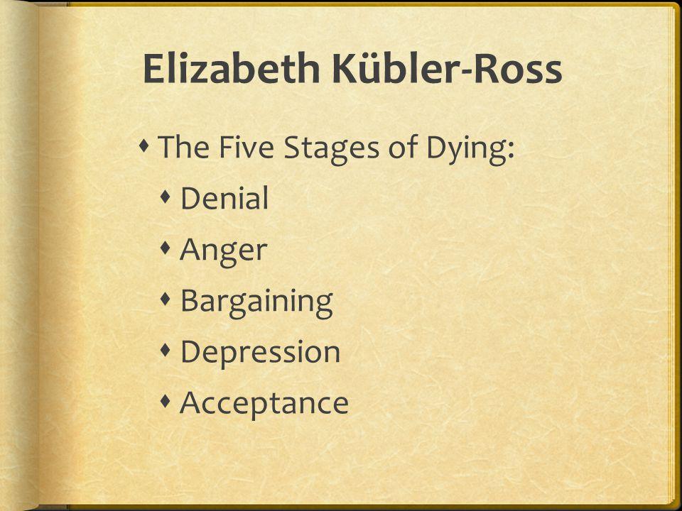 Elizabeth Kübler-Ross  The Five Stages of Dying:  Denial  Anger  Bargaining  Depression  Acceptance