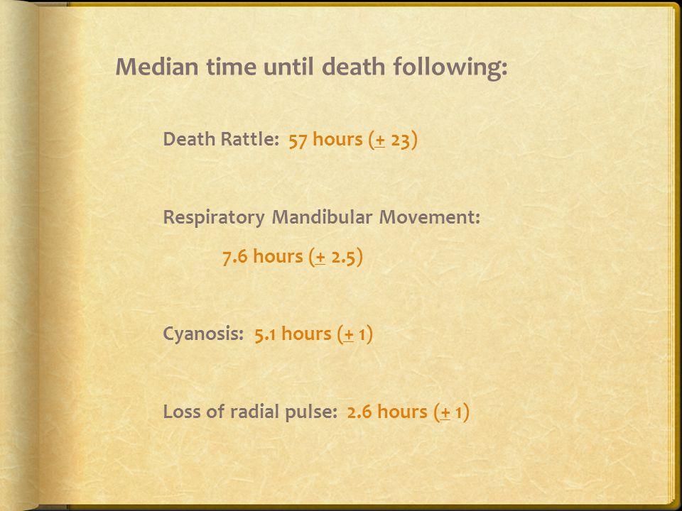 Death Rattle: 57 hours (+ 23) Respiratory Mandibular Movement: 7.6 hours (+ 2.5) Cyanosis: 5.1 hours (+ 1) Loss of radial pulse: 2.6 hours (+ 1) Media