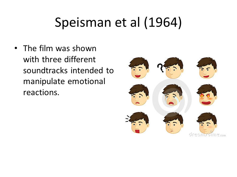 Speisman et al (1964) The film was shown with three different soundtracks intended to manipulate emotional reactions.