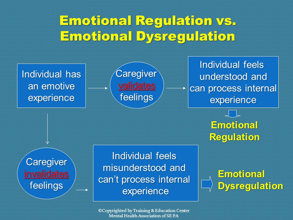 Emotional Regulation vs.